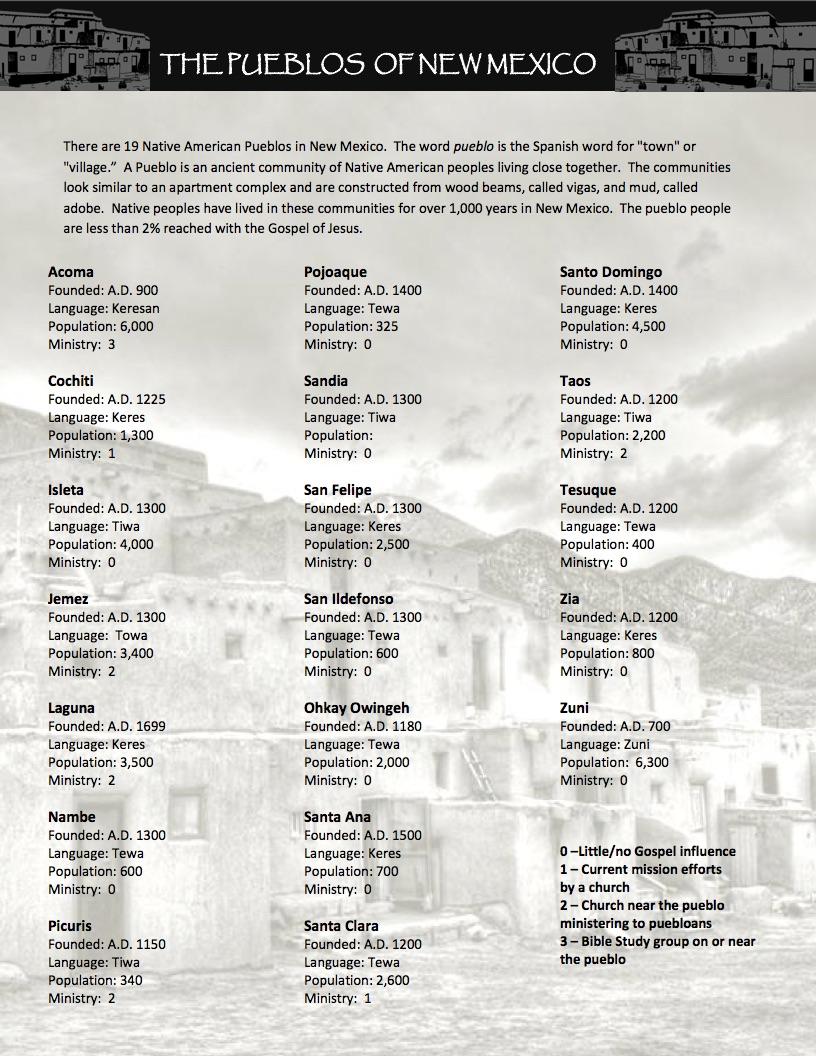 Pueblo info sheet